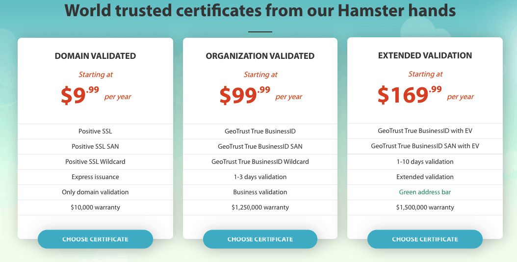 SSL Certificate prices