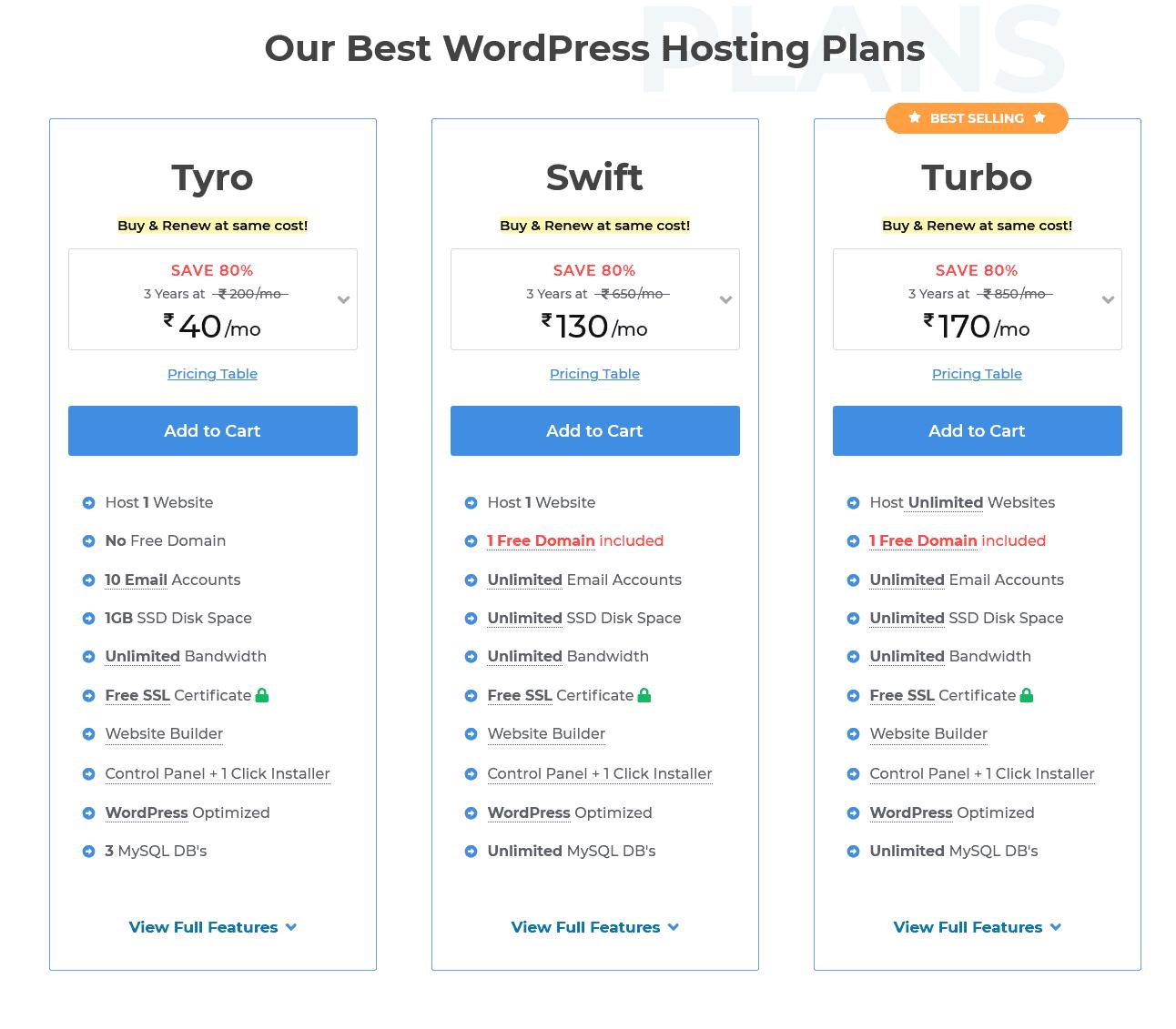 MilesWeb WordPress Hosting Plans